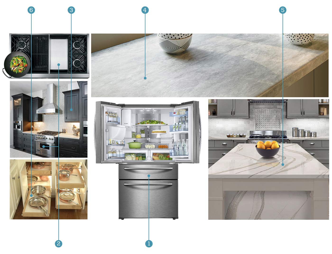 Houzz Poll for Kitchen-Splurge